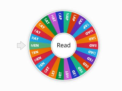 spinner cvc words