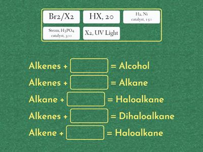 Alkene chemical reaction