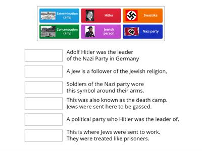 holocaust keywords