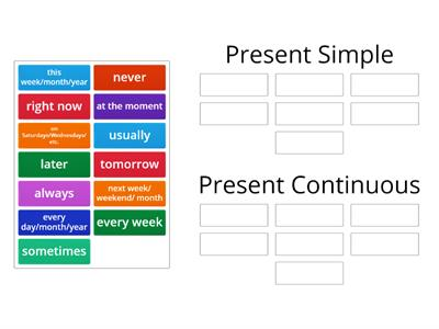 Present Simple/Preset Continuous