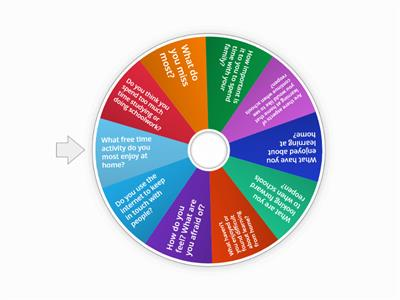 Speaking wheel-Learning at home