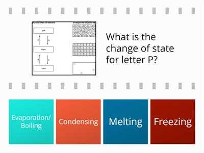 change of state e1 chemistry