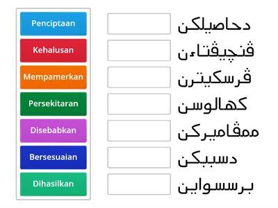 Imbuhan Apitan Jawi Sumber Pengajaran