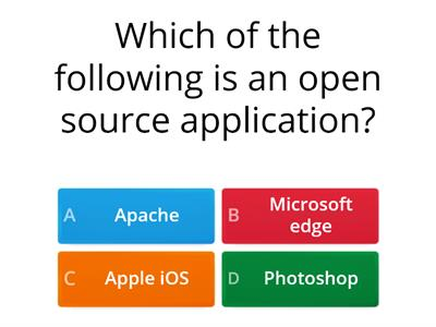 Software licence types
