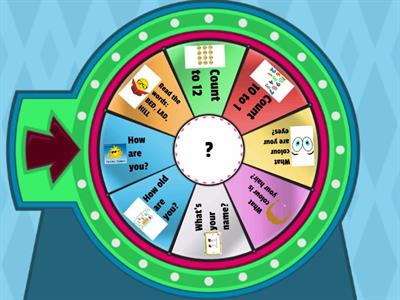 Speaking Wheel for kids