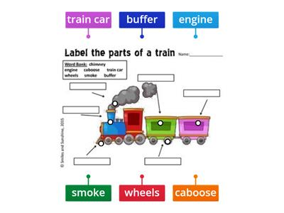 Parts of a Train