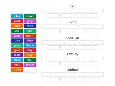 Yellow  Sort 19 Short -A and Long -A (CVCe, CVVC, -AI and open Syllable -AY)