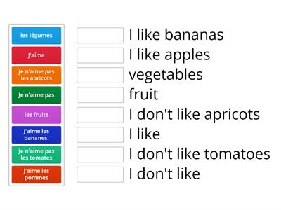 Les Fruits - likes and dislikes UKS2