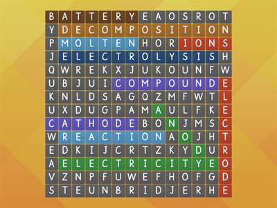 Electrolysis word search