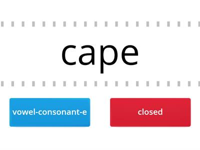 Closed or Vowel-Consonant-e Syllable