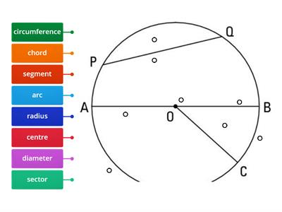 Parts of a circle by Mr Adams