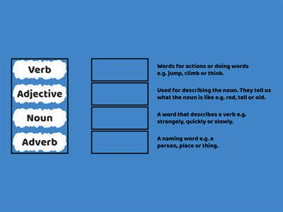What are nouns, adjectives, verbs and adverbs?