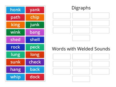 Digraphs & Welded Sounds