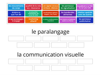 Communication non verbale - communication visuelle