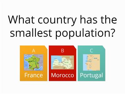 Country Populations
