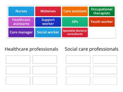 Health or Social care professionals roles