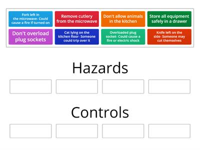 Hazards and Controls
