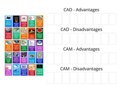 CAD/CAM - Advantages and Disadvantages