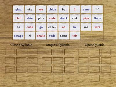 Open, Closed & Magic-e Syllables