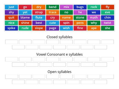Sort Closed/VCe/Open syllables