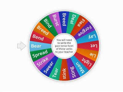 Spin the wheel, read the question & write your essay! Homework