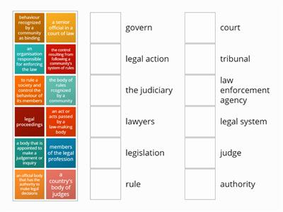 EAC LAW Vocabulary 2