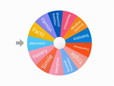 Persuasive writing wheel