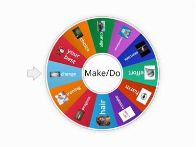 Collocations with make do