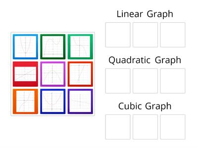 Recognising shapes of graphs