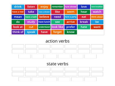 Copy of  Action vs State verbs