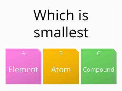 Atom, element, compound