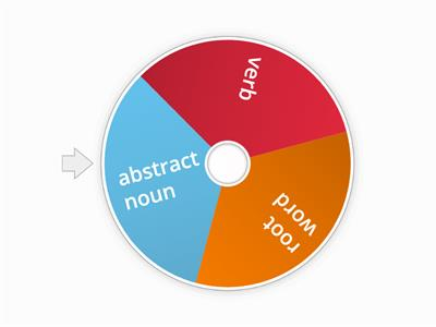 abstract noun and verb wheel