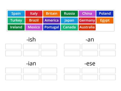 Suffixes Nationality