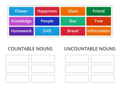 Countable and uncountable nouns - revision