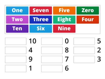 Podar Jumbo Kids - Sr Kg - Number Names - One to Ten