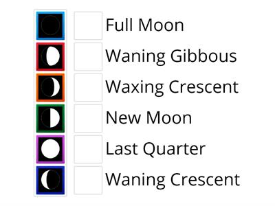 Moon phases in southern hemisphere