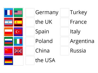 GG2 countries and nationalities