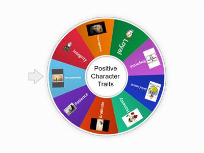 Wheel of Character Traits
