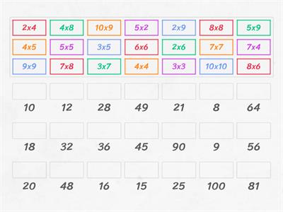 Copy of Multiplication game