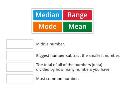 mean, median, mode and range match up