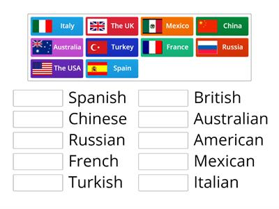 Unit 1 Countries & Nationalities.