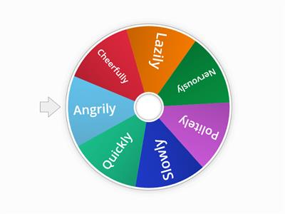 Adverbs wheel