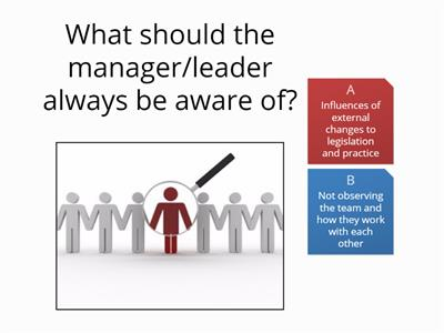 Management and Leadership - BEST Principles
