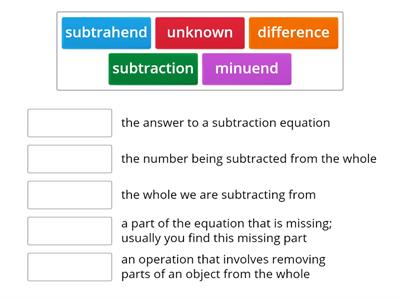 Basic Subtraction Vocabulary