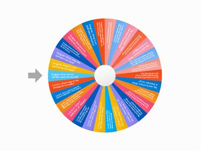 Identity Poems Question Wheel