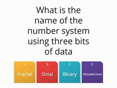 Number systems and conversions