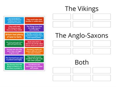 Viking and Anglo-Saxon migration