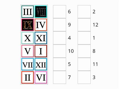 roman numerals pairs to 12