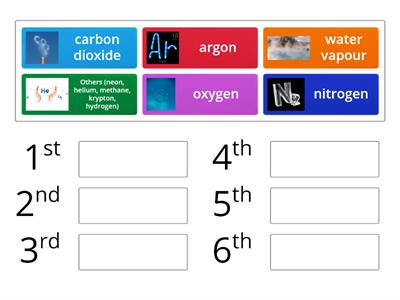 Sort these gases from most to least abundant in our atmosphere