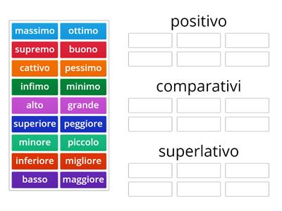 comparativi e superlativi speciali